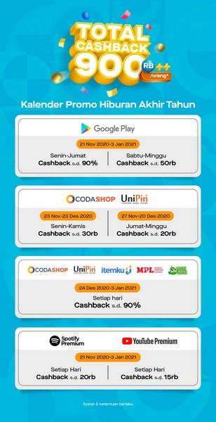 Promo Hiburan Akhir Tahun Cashback Gopay Rp900 000 Per Orang