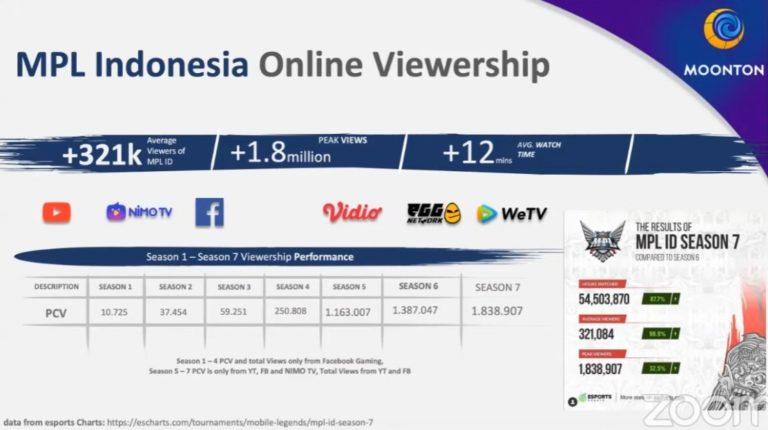 peak view mpl indonesia